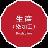 生産(染加工) Production